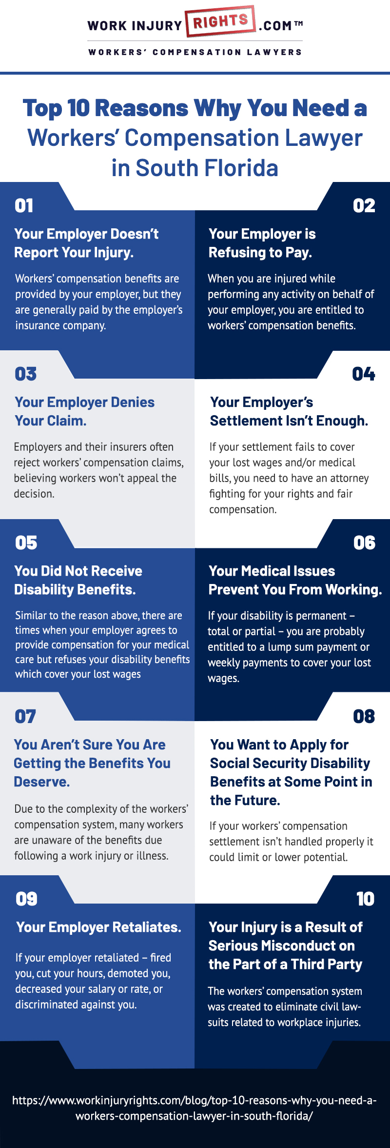 why you need a Workers' compensation lawyer infographic